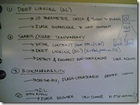 whiteboard SEO
