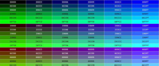 Finding That Perfect Color – Web Safe Colors