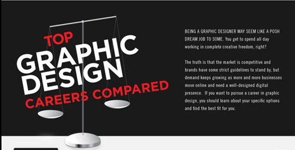 10 of My Favorite Web Design Infographics