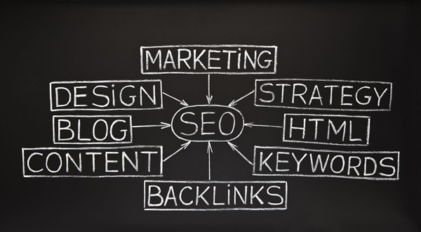 Reasons Why SEO Management is Important