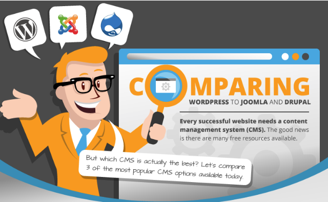 WordPress, Drupal and Joomla – Which is the Best CMS? (Infographic)